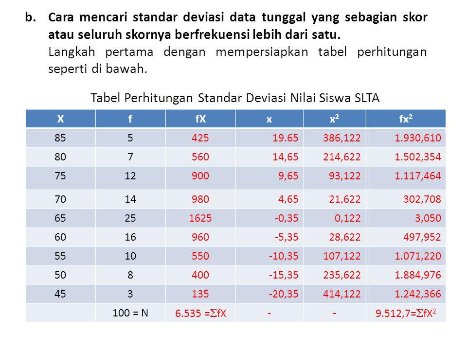 Tabel Perhitungan Standar Deviasi Nilai Siswa SLTA XffXxx2x2 fx 2 85542519.65386,1221.930,610 80756014,65214,6221.502,354 75129009,6593,1221.117,464 7