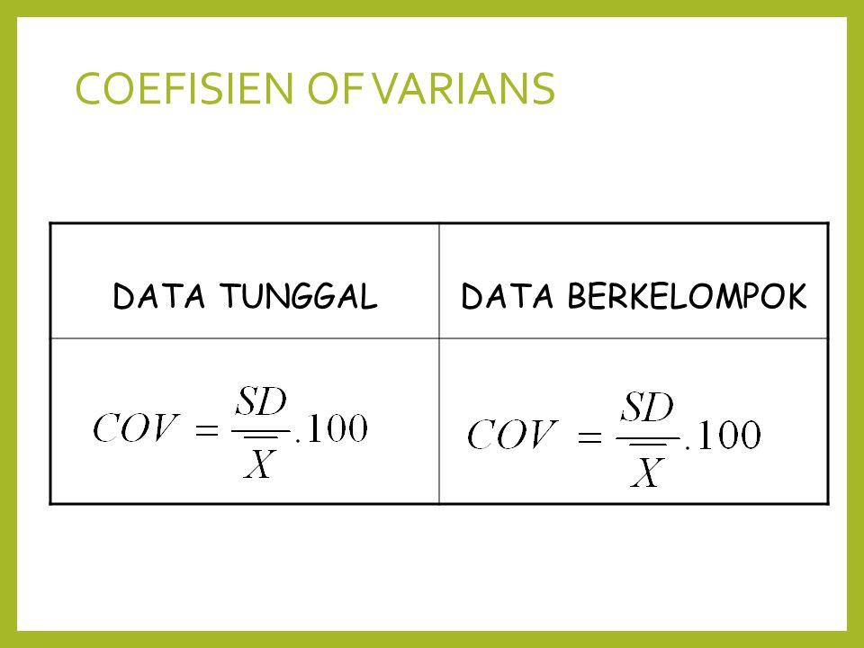 COEFISIEN OF VARIANS DATA TUNGGALDATA BERKELOMPOK