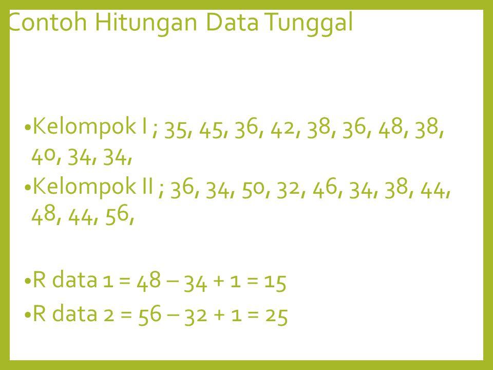 Contoh Hitungan Data Tunggal Kelompok I ; 35, 45, 36, 42, 38, 36, 48, 38, 40, 34, 34, Kelompok II ; 36, 34, 50, 32, 46, 34, 38, 44, 48, 44, 56, R data 1 = 48 – 34 + 1 = 15 R data 2 = 56 – 32 + 1 = 25