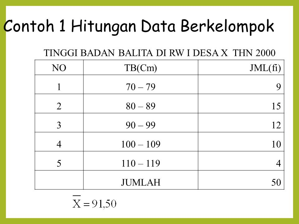 TINGGI BADAN BALITA DI RW I DESA X THN 2000 NOTB(Cm)JML(fi) 170 – 799 280 – 8915 390 – 9912 4100 – 10910 5110 – 1194 JUMLAH50 Contoh 1 Hitungan Data Berkelompok