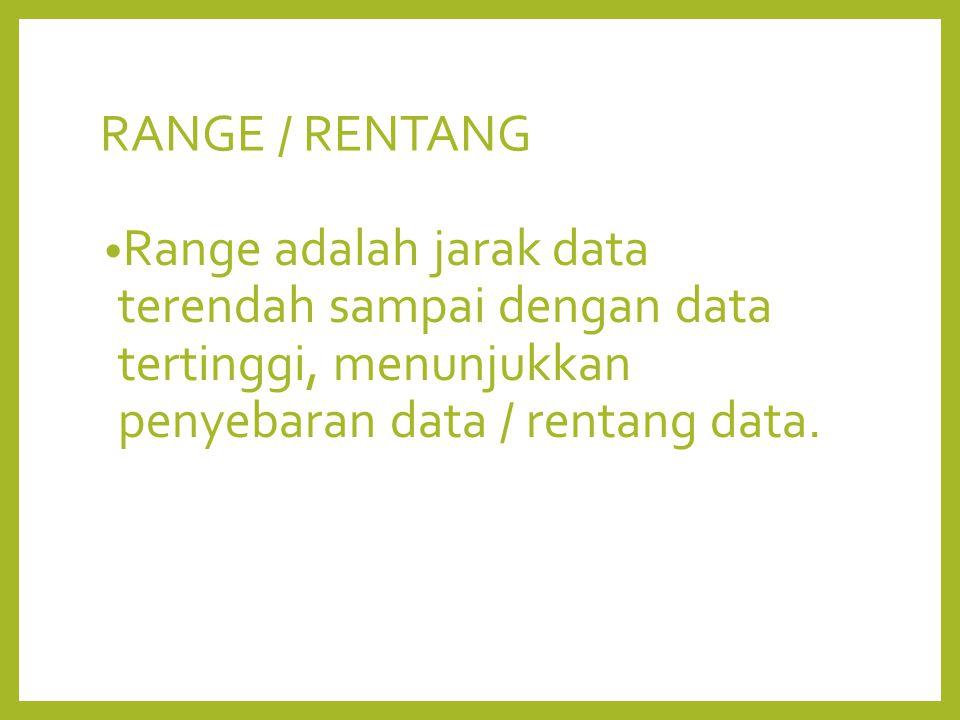 RANGE / RENTANG Range adalah jarak data terendah sampai dengan data tertinggi, menunjukkan penyebaran data / rentang data.