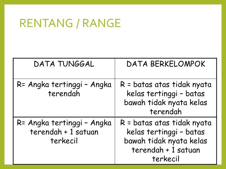 RENTANG / RANGE DATA TUNGGALDATA BERKELOMPOK R= Angka tertinggi – Angka terendah R = batas atas tidak nyata kelas tertinggi – batas bawah tidak nyata