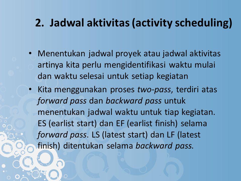2. Jadwal aktivitas (activity scheduling) Menentukan jadwal proyek atau jadwal aktivitas artinya kita perlu mengidentifikasi waktu mulai dan waktu sel
