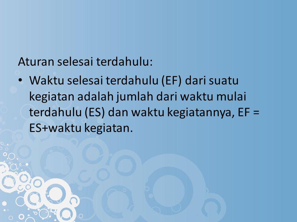 Aturan selesai terdahulu: Waktu selesai terdahulu (EF) dari suatu kegiatan adalah jumlah dari waktu mulai terdahulu (ES) dan waktu kegiatannya, EF = ES+waktu kegiatan.