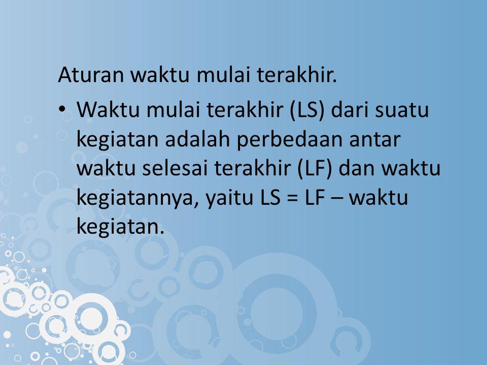 Aturan waktu mulai terakhir. Waktu mulai terakhir (LS) dari suatu kegiatan adalah perbedaan antar waktu selesai terakhir (LF) dan waktu kegiatannya, y