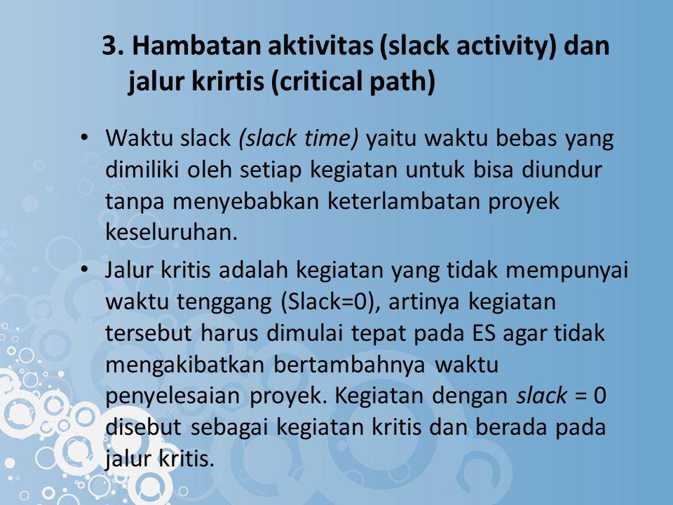 3. Hambatan aktivitas (slack activity) dan jalur krirtis (critical path) Waktu slack (slack time) yaitu waktu bebas yang dimiliki oleh setiap kegiatan