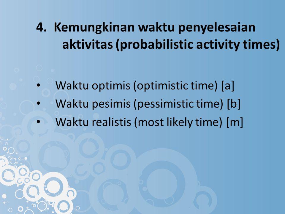 4. Kemungkinan waktu penyelesaian aktivitas (probabilistic activity times) Waktu optimis (optimistic time) [a] Waktu pesimis (pessimistic time) [b] Wa