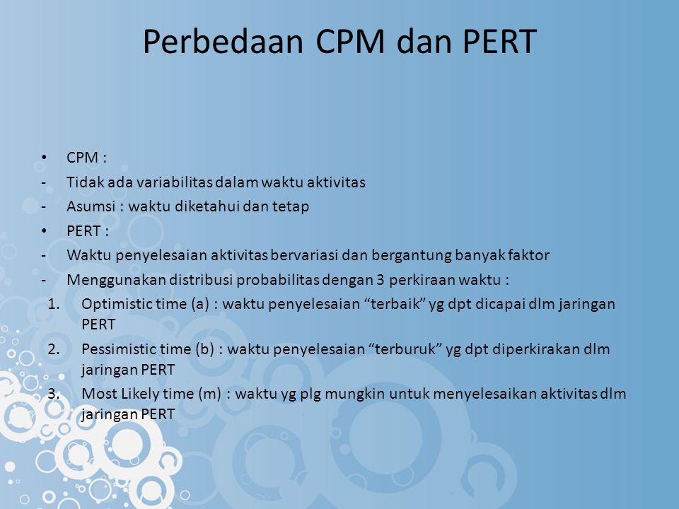 Perbedaan CPM dan PERT CPM : -Tidak ada variabilitas dalam waktu aktivitas -Asumsi : waktu diketahui dan tetap PERT : -Waktu penyelesaian aktivitas be