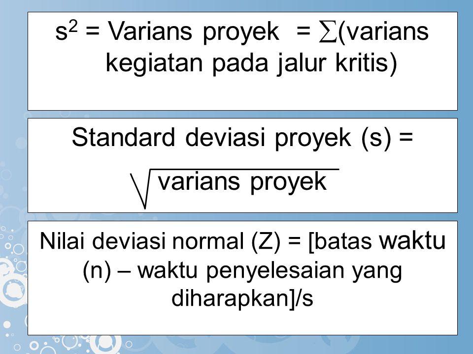 s 2 = Varians proyek =  (varians kegiatan pada jalur kritis) Standard deviasi proyek (s) = varians proyek Nilai deviasi normal (Z) = [batas waktu (n) – waktu penyelesaian yang diharapkan]/s