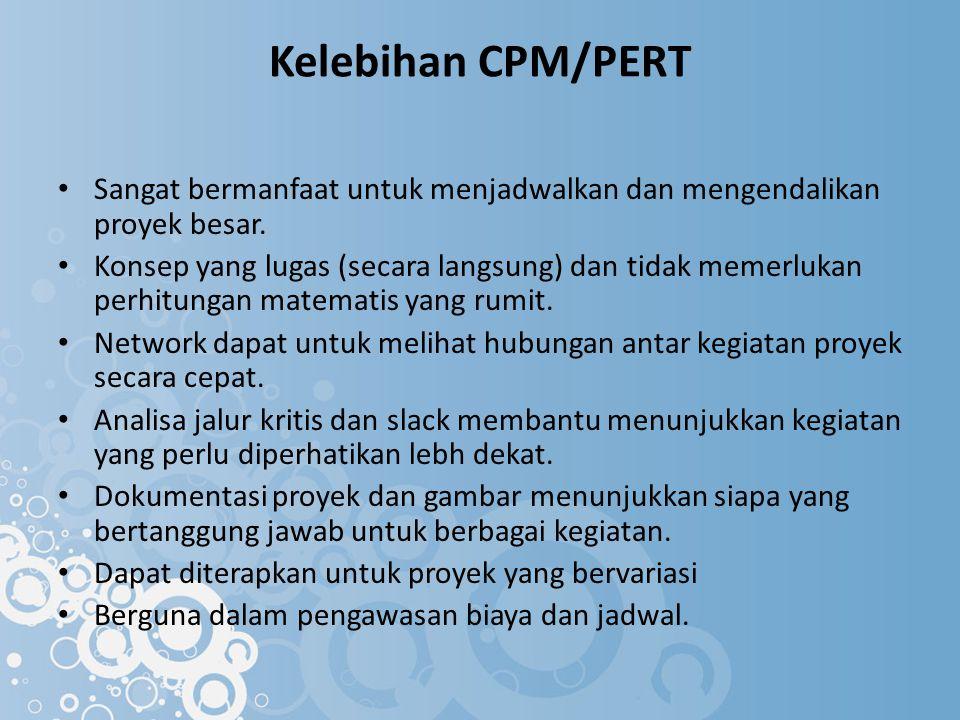 Kelebihan CPM/PERT Sangat bermanfaat untuk menjadwalkan dan mengendalikan proyek besar. Konsep yang lugas (secara langsung) dan tidak memerlukan perhi
