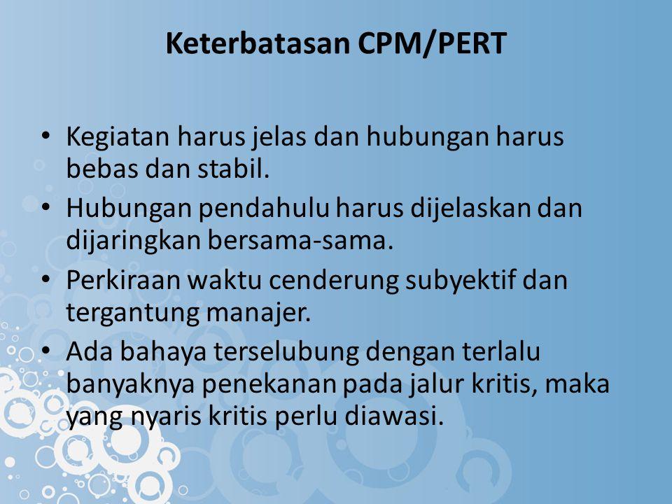 Keterbatasan CPM/PERT Kegiatan harus jelas dan hubungan harus bebas dan stabil. Hubungan pendahulu harus dijelaskan dan dijaringkan bersama-sama. Perk