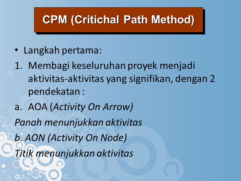Langkah pertama: 1.Membagi keseluruhan proyek menjadi aktivitas-aktivitas yang signifikan, dengan 2 pendekatan : a.AOA (Activity On Arrow) Panah menun