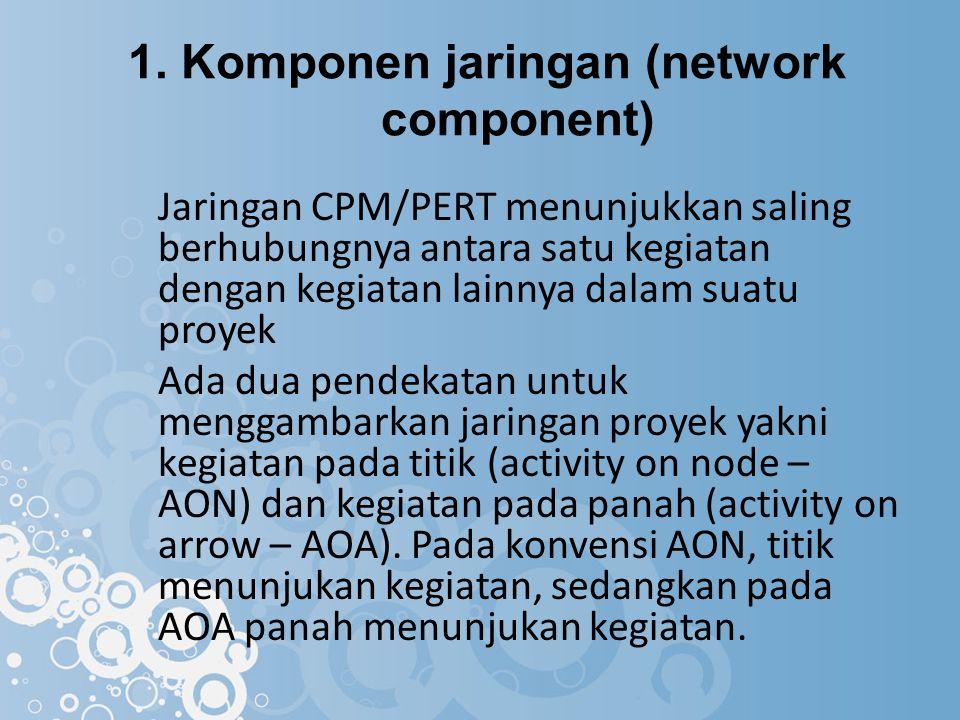 Langkah pertama: 1.Membagi keseluruhan proyek menjadi aktivitas-aktivitas yang signifikan, dengan 2 pendekatan : a.AOA (Activity On Arrow) Panah menunjukkan aktivitas b.