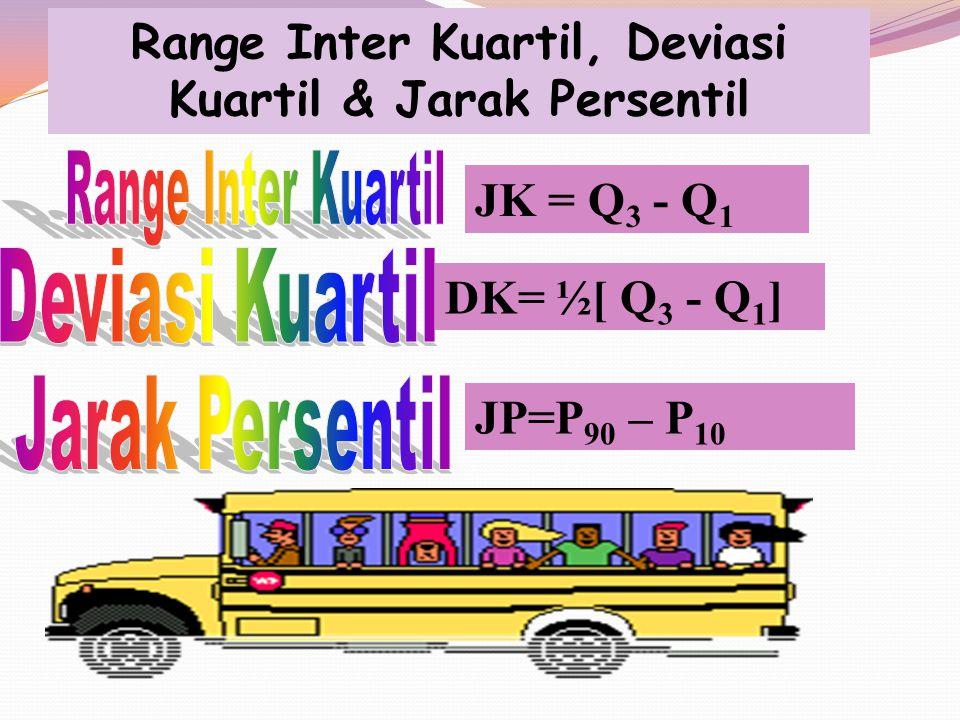 JK = Q 3 - Q 1 Range Inter Kuartil, Deviasi Kuartil & Jarak Persentil DK= ½[ Q 3 - Q 1 ] JP=P 90 – P 10