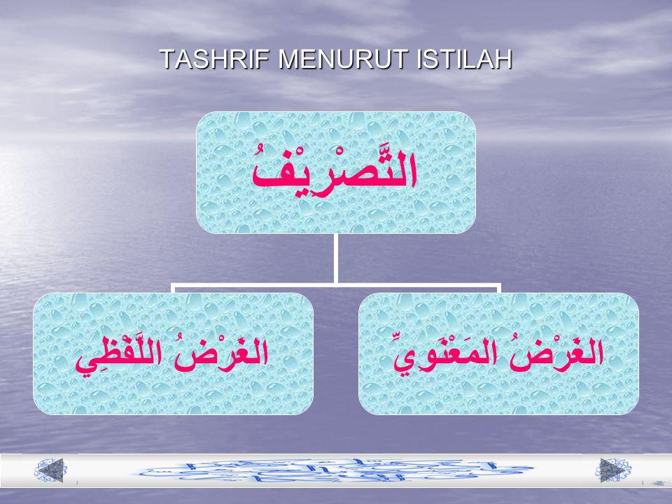 HAKIKAT ILMU SHARAF عِلْمٌ يَبْحَثُ عِنْ صِيَغْ الكلِمَاتِ العَرَبِيَّاتِ وَأَحْوَالِهَا الَّتِيْ لَيْسَتْ بِإِعْرَابٍ وَلاَ بِنَاءٍ Ilmu Yang Membahas bentuk- bentuk kata bahasa arab dan keberadaannya selain I'rob dan Bina`