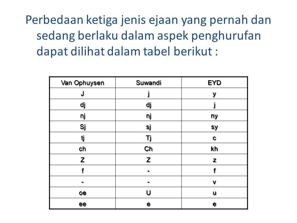 Perbedaan ketiga jenis ejaan yang pernah dan sedang berlaku dalam aspek penghurufan dapat dilihat dalam tabel berikut : Van Ophuysen SuwandiEYD Jjy dj