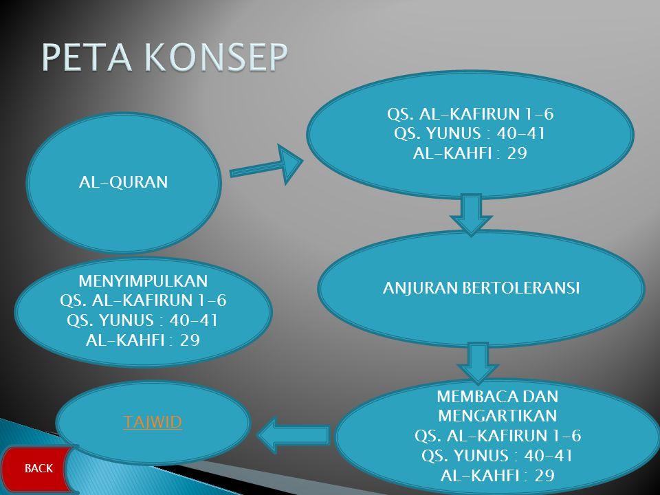 QS. AL-KAFIRUN 1-6 QS. YUNUS : 40-41 AL-KAHFI : 29 ANJURAN BERTOLERANSI MEMBACA DAN MENGARTIKAN QS. AL-KAFIRUN 1-6 QS. YUNUS : 40-41 AL-KAHFI : 29 MEN