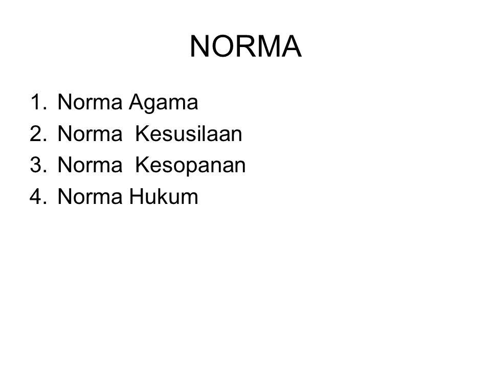 NORMA 1.Norma Agama 2.Norma Kesusilaan 3.Norma Kesopanan 4.Norma Hukum