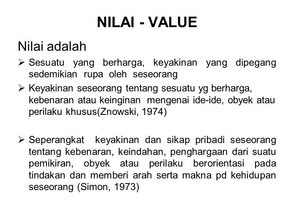 NILAI - VALUE Nilai adalah  Sesuatu yang berharga, keyakinan yang dipegang sedemikian rupa oleh seseorang  Keyakinan seseorang tentang sesuatu yg be