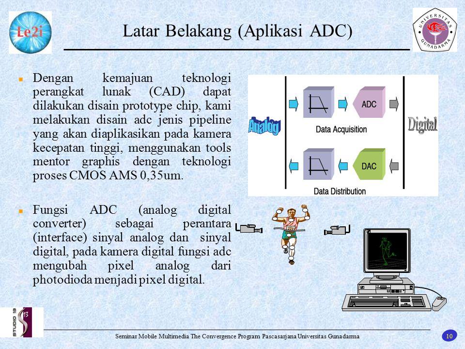 10 Seminar Mobile Multimedia The Convergence Program Pascasarjana Universitas Gunadarma Latar Belakang (Aplikasi ADC) Dengan kemajuan teknologi perang