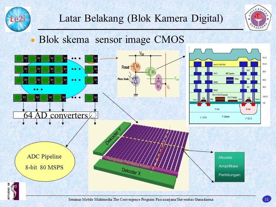 11 Seminar Mobile Multimedia The Convergence Program Pascasarjana Universitas Gunadarma Latar Belakang (Blok Kamera Digital) Blok skema sensor image C