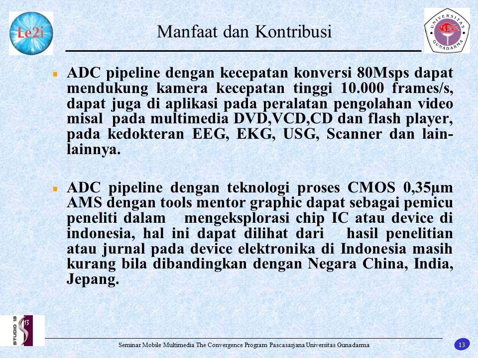 13 Seminar Mobile Multimedia The Convergence Program Pascasarjana Universitas Gunadarma Manfaat dan Kontribusi ADC pipeline dengan kecepatan konversi