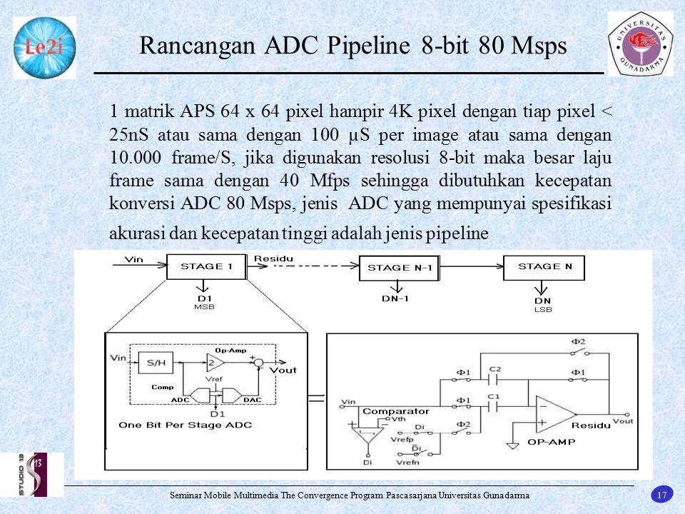 17 Seminar Mobile Multimedia The Convergence Program Pascasarjana Universitas Gunadarma Rancangan ADC Pipeline 8-bit 80 Msps 1 matrik APS 64 x 64 pixe