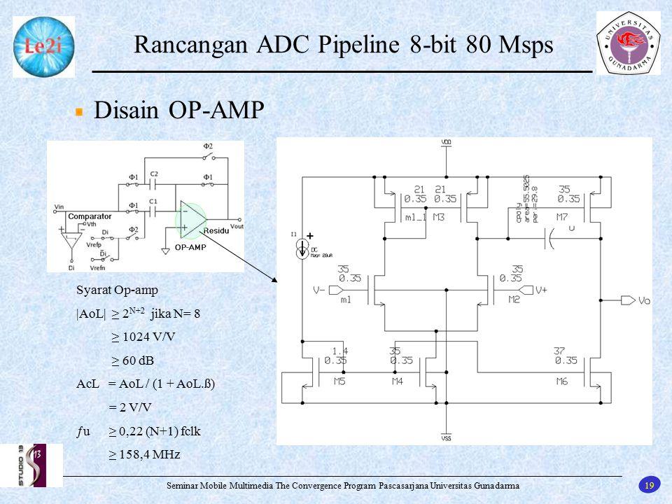 19 Seminar Mobile Multimedia The Convergence Program Pascasarjana Universitas Gunadarma Rancangan ADC Pipeline 8-bit 80 Msps Disain OP-AMP Syarat Op-a