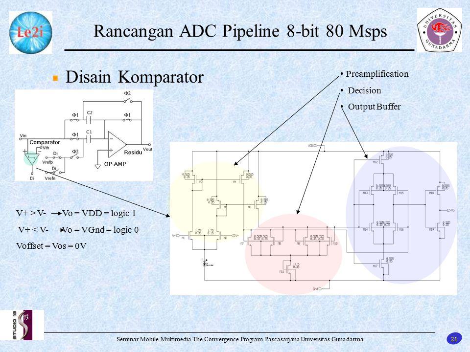 21 Seminar Mobile Multimedia The Convergence Program Pascasarjana Universitas Gunadarma Rancangan ADC Pipeline 8-bit 80 Msps Disain Komparator V+ > V-