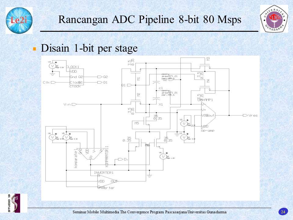 24 Seminar Mobile Multimedia The Convergence Program Pascasarjana Universitas Gunadarma Rancangan ADC Pipeline 8-bit 80 Msps Disain 1-bit per stage