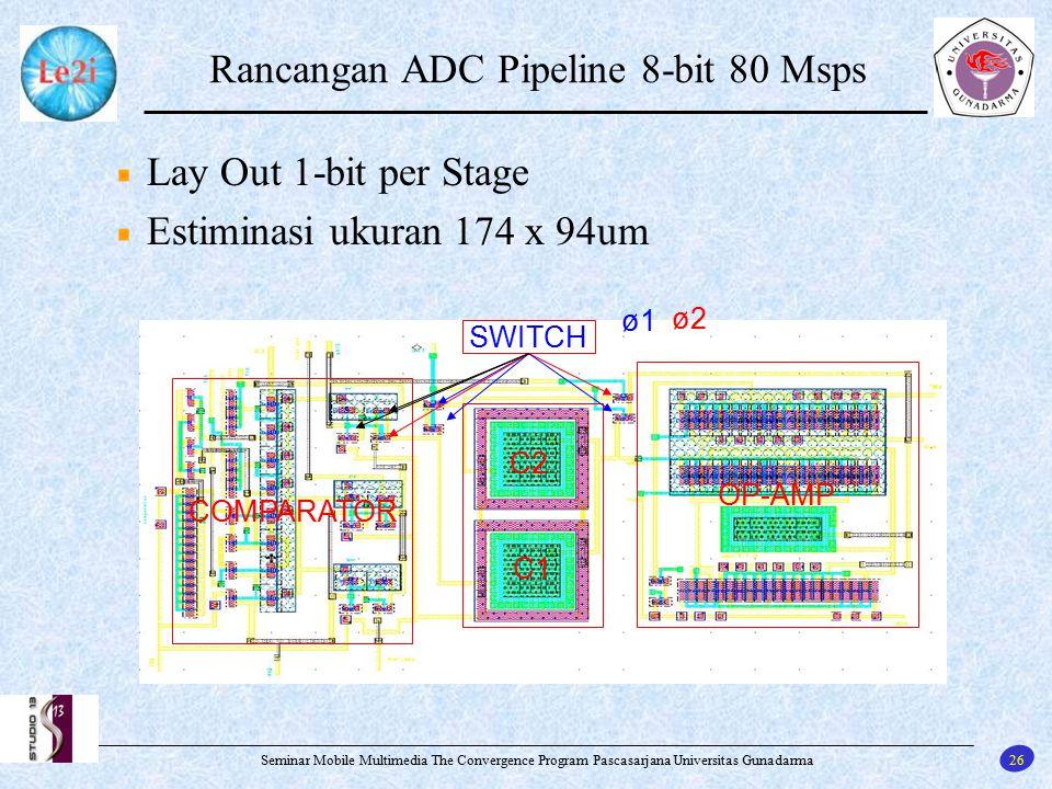 26 Seminar Mobile Multimedia The Convergence Program Pascasarjana Universitas Gunadarma Rancangan ADC Pipeline 8-bit 80 Msps Lay Out 1-bit per Stage E