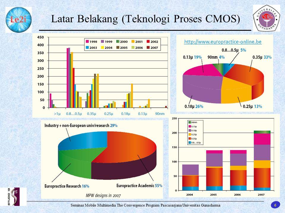 27 Seminar Mobile Multimedia The Convergence Program Pascasarjana Universitas Gunadarma Penutup Simulasi ADC yang dilakukan masih pada 1-bit per stage, dengan total disipasi daya 18,642mW, dengan sampling clock 80 MHz.