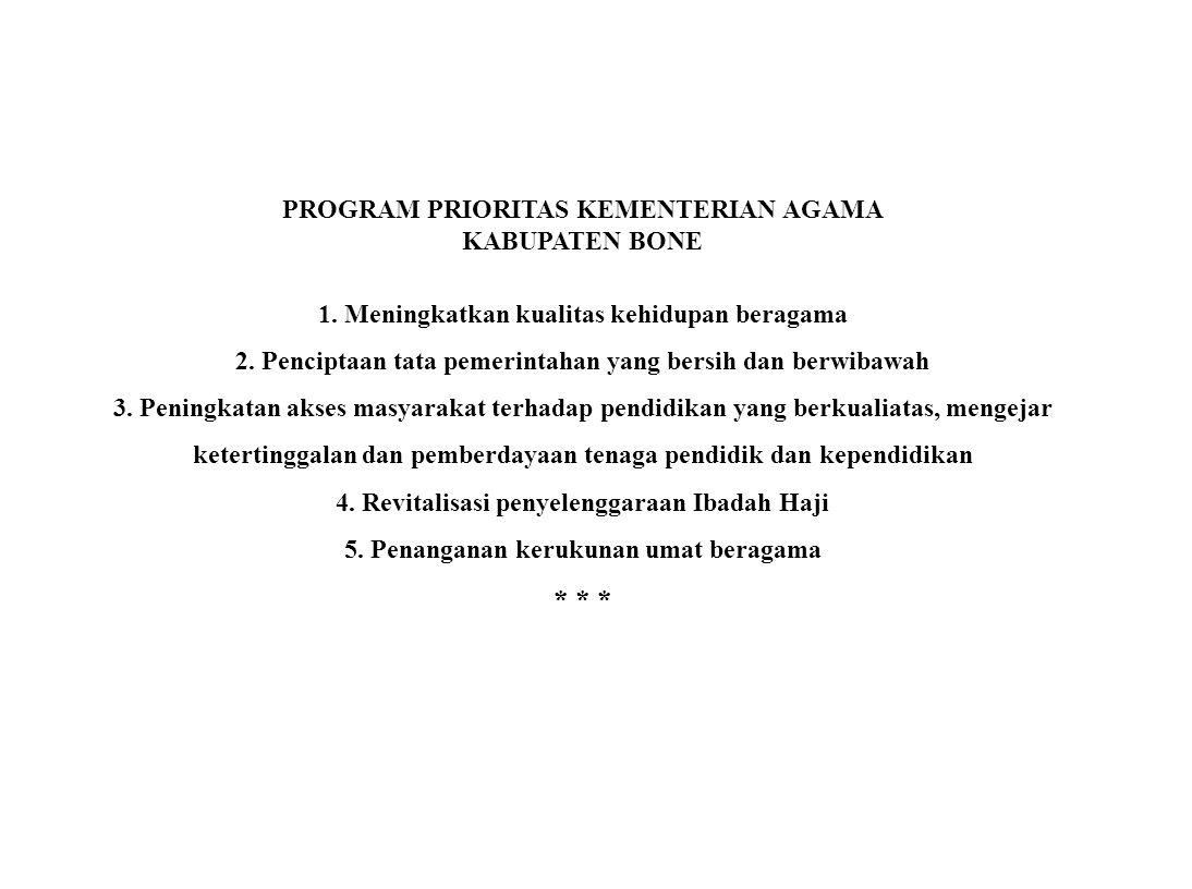 PROGRAM PRIORITAS KEMENTERIAN AGAMA KABUPATEN BONE 1. Meningkatkan kualitas kehidupan beragama 2. Penciptaan tata pemerintahan yang bersih dan berwiba