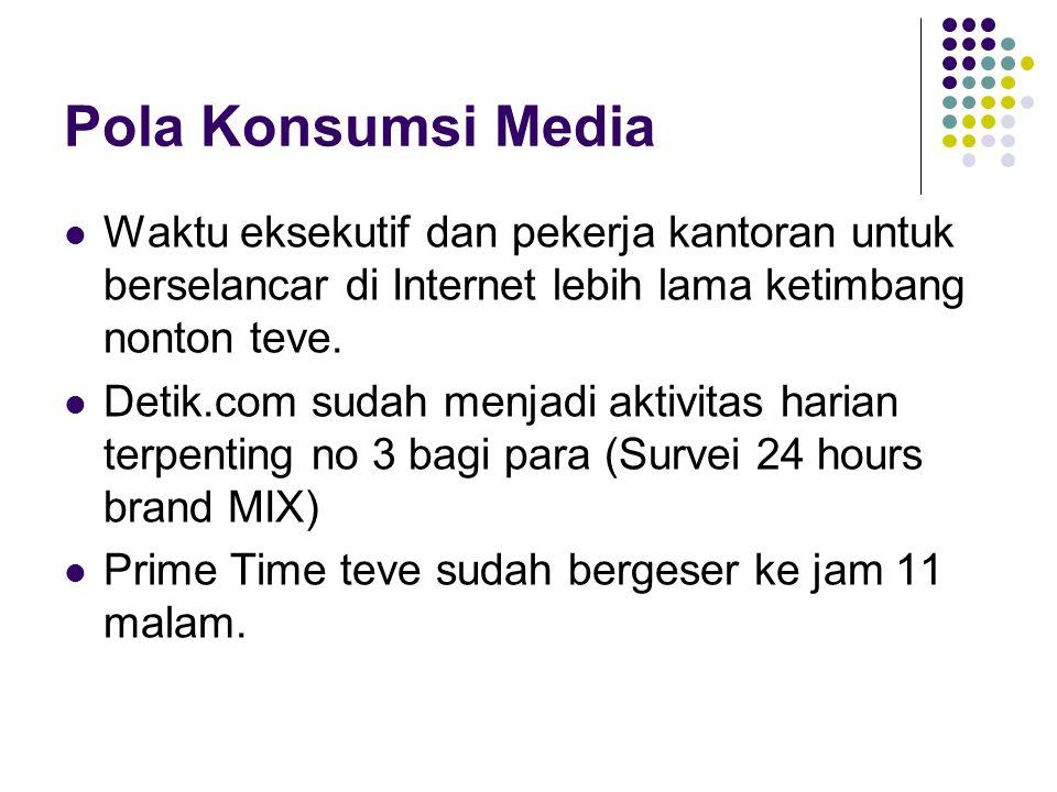 Pola Konsumsi Media Waktu eksekutif dan pekerja kantoran untuk berselancar di Internet lebih lama ketimbang nonton teve.