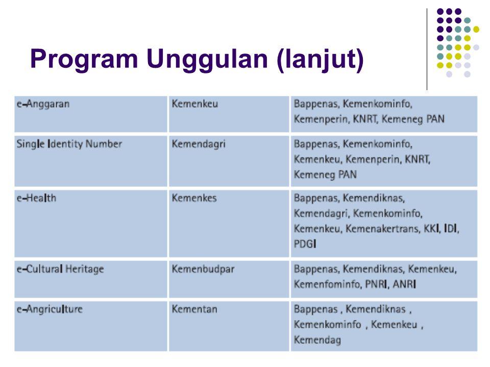 Program Unggulan (lanjut)