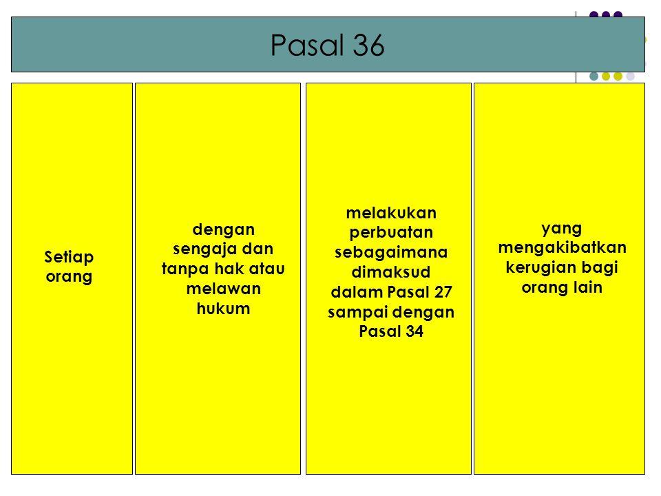 Setiap orang dengan sengaja dan tanpa hak atau melawan hukum melakukan perbuatan sebagaimana dimaksud dalam Pasal 27 sampai dengan Pasal 34 yang mengakibatkan kerugian bagi orang lain Pasal 36
