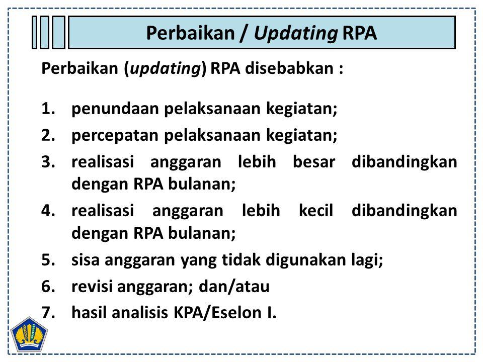 Perbaikan / Updating RPA Perbaikan (updating) RPA disebabkan : 1.penundaan pelaksanaan kegiatan; 2.percepatan pelaksanaan kegiatan; 3.realisasi anggar