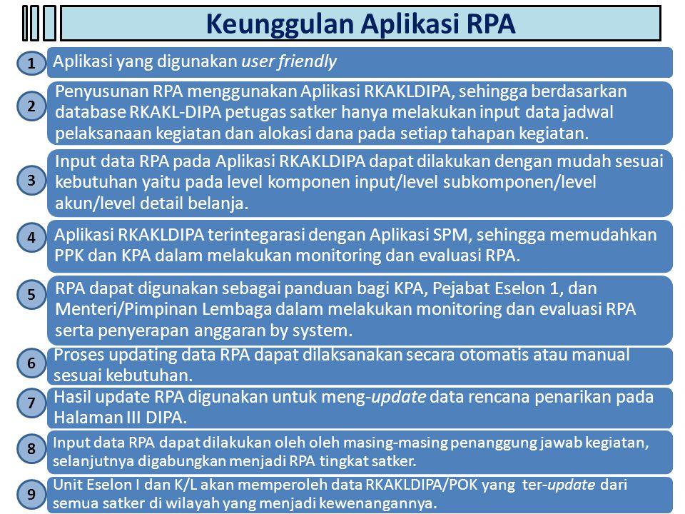 Aplikasi yang digunakan user friendly Penyusunan RPA menggunakan Aplikasi RKAKLDIPA, sehingga berdasarkan database RKAKL-DIPA petugas satker hanya mel