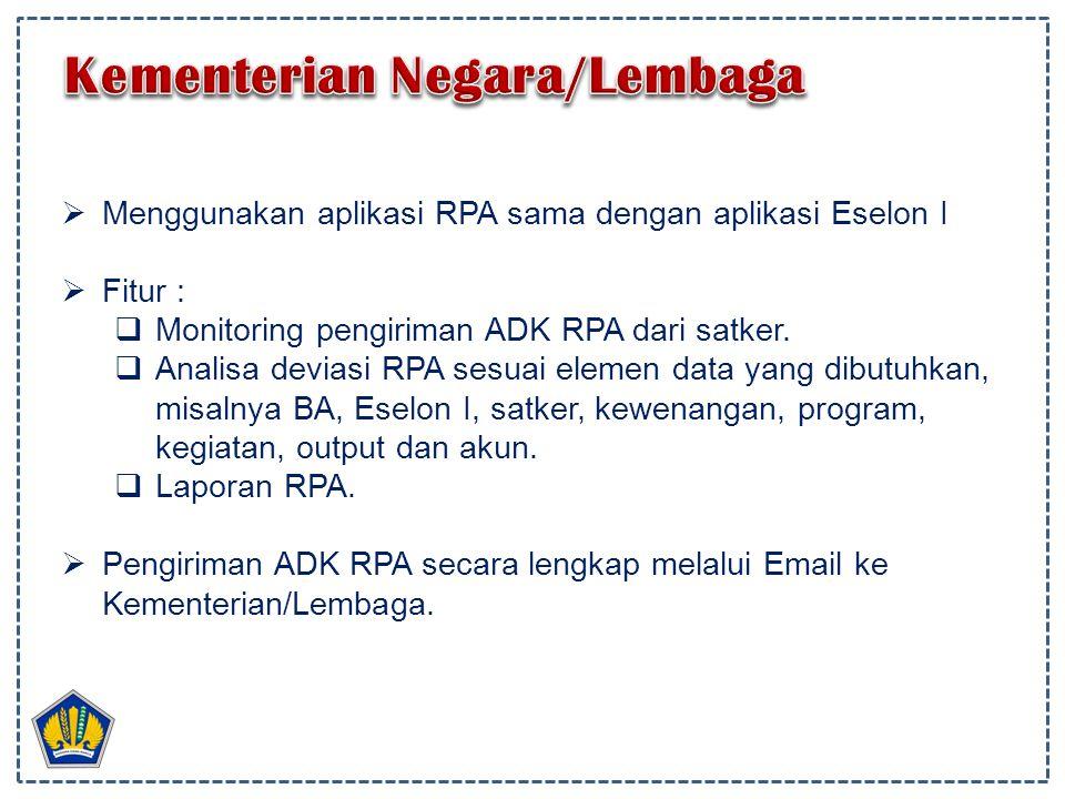 Menggunakan aplikasi RPA sama dengan aplikasi Eselon I  Fitur :  Monitoring pengiriman ADK RPA dari satker.  Analisa deviasi RPA sesuai elemen da