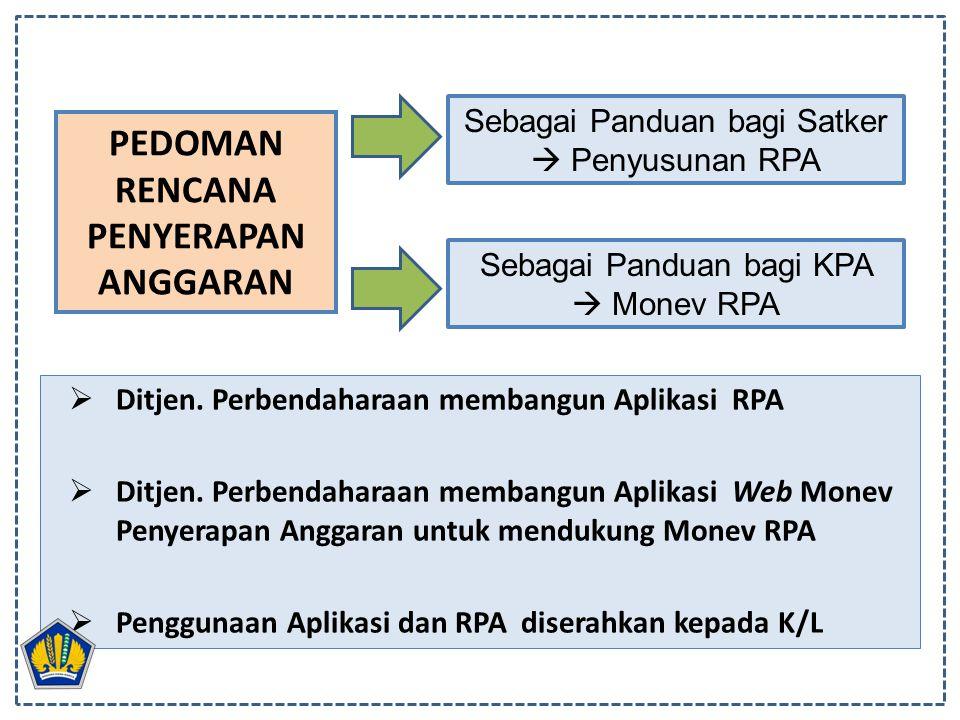 Sebagai Panduan bagi Satker  Penyusunan RPA Sebagai Panduan bagi KPA  Monev RPA  Ditjen. Perbendaharaan membangun Aplikasi RPA  Ditjen. Perbendaha