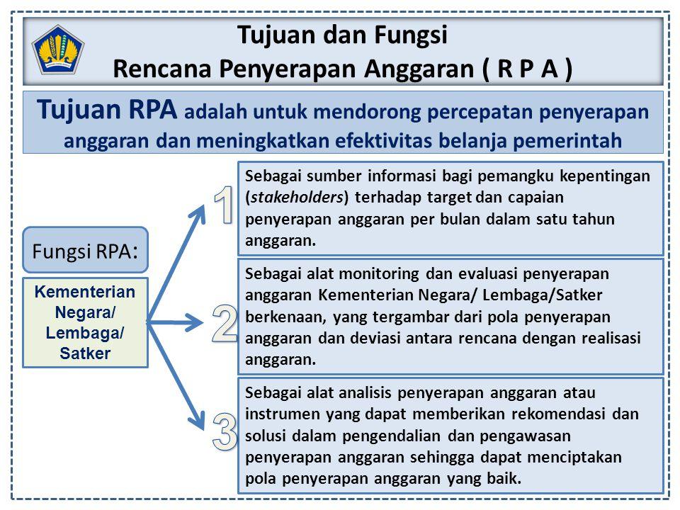 Tujuan dan Fungsi Rencana Penyerapan Anggaran ( R P A ) Sebagai alat monitoring dan evaluasi penyerapan anggaran Kementerian Negara/ Lembaga/Satker be