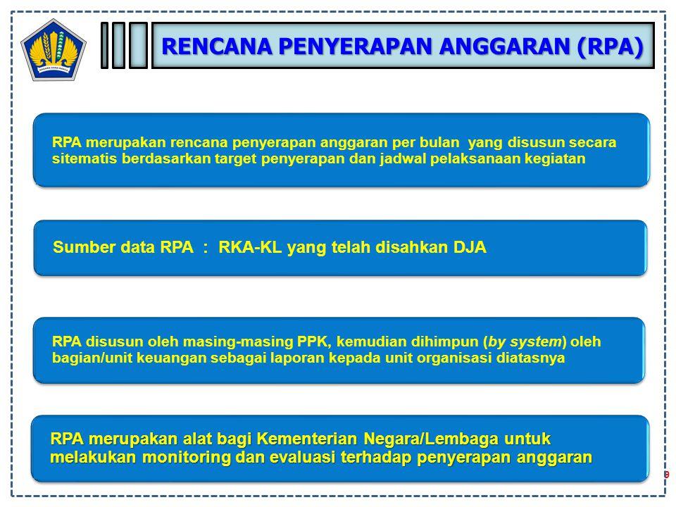 RPA merupakan rencana penyerapan anggaran per bulan yang disusun secara sitematis berdasarkan target penyerapan dan jadwal pelaksanaan kegiatan Sumber