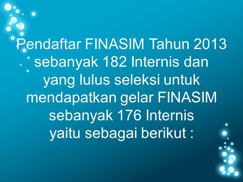 Pendaftar FINASIM Tahun 2013 sebanyak 182 Internis dan yang lulus seleksi untuk mendapatkan gelar FINASIM sebanyak 176 Internis yaitu sebagai berikut :