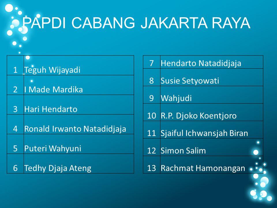 PAPDI CABANG JAKARTA RAYA 1Teguh Wijayadi 2I Made Mardika 3Hari Hendarto 4Ronald Irwanto Natadidjaja 5Puteri Wahyuni 6Tedhy Djaja Ateng 7Hendarto Natadidjaja 8Susie Setyowati 9Wahjudi 10R.P.