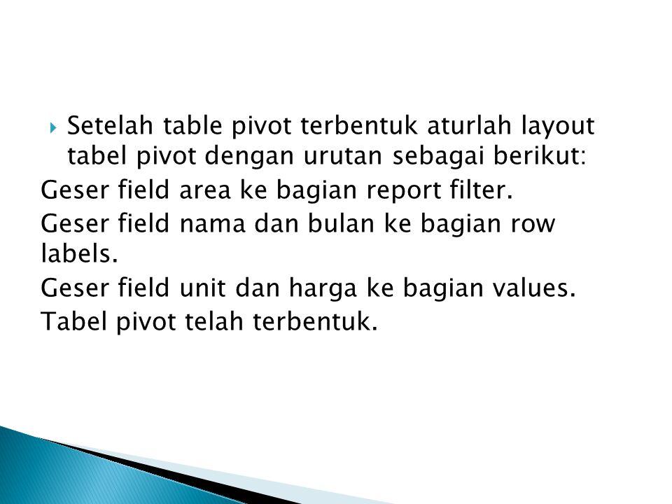 Setelah table pivot terbentuk aturlah layout tabel pivot dengan urutan sebagai berikut: Geser field area ke bagian report filter. Geser field nama d
