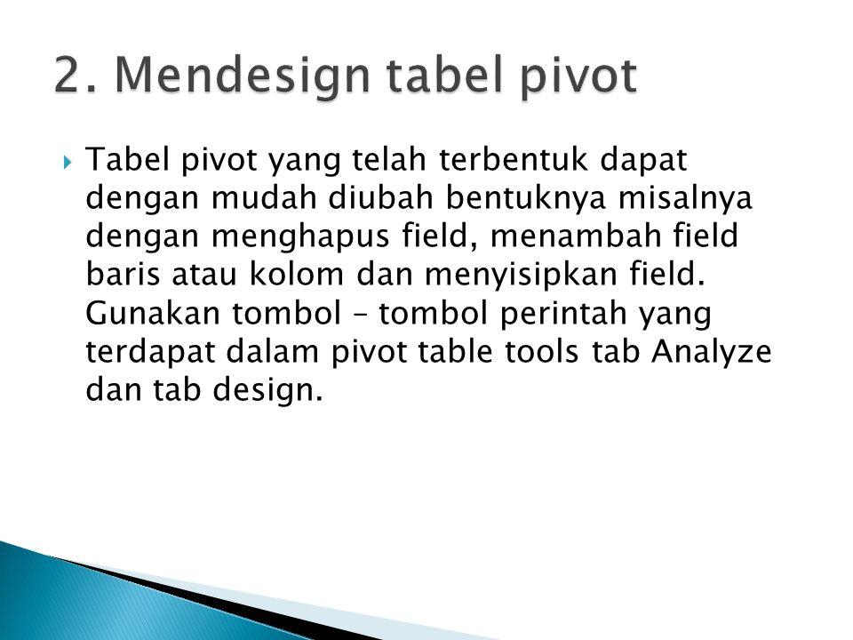  Tabel pivot yang telah terbentuk dapat dengan mudah diubah bentuknya misalnya dengan menghapus field, menambah field baris atau kolom dan menyisipka