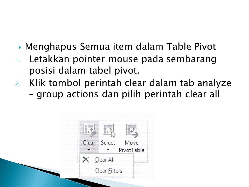  Menghapus Semua item dalam Table Pivot 1. Letakkan pointer mouse pada sembarang posisi dalam tabel pivot. 2. Klik tombol perintah clear dalam tab an