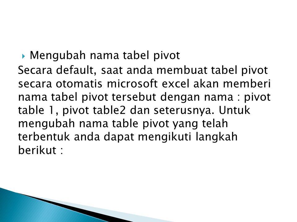  Mengubah nama tabel pivot Secara default, saat anda membuat tabel pivot secara otomatis microsoft excel akan memberi nama tabel pivot tersebut dengan nama : pivot table 1, pivot table2 dan seterusnya.