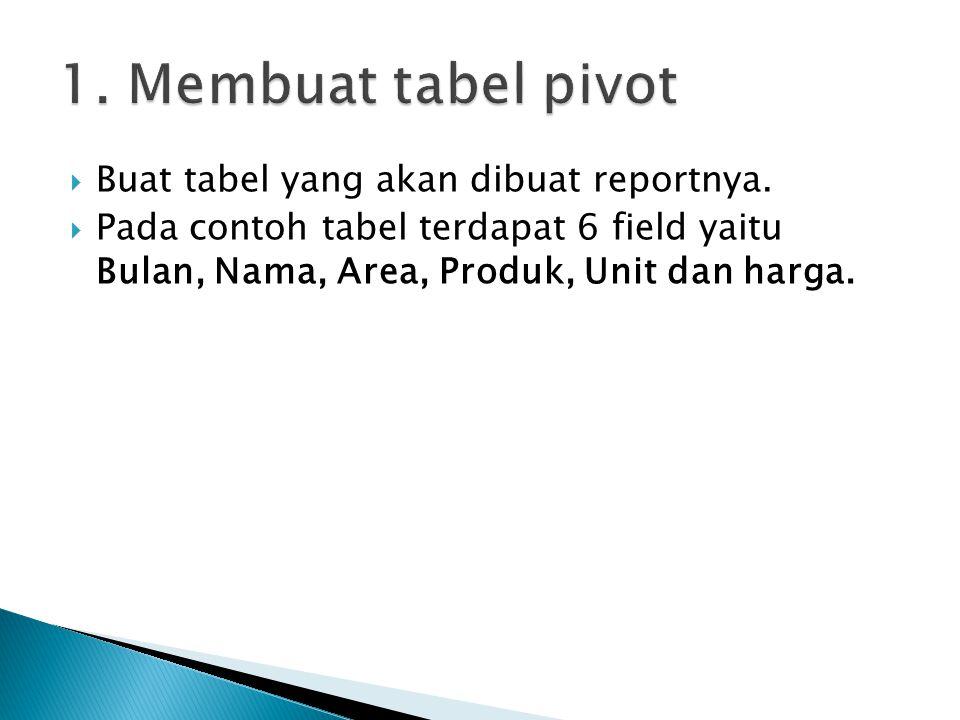  Buat tabel yang akan dibuat reportnya.  Pada contoh tabel terdapat 6 field yaitu Bulan, Nama, Area, Produk, Unit dan harga.