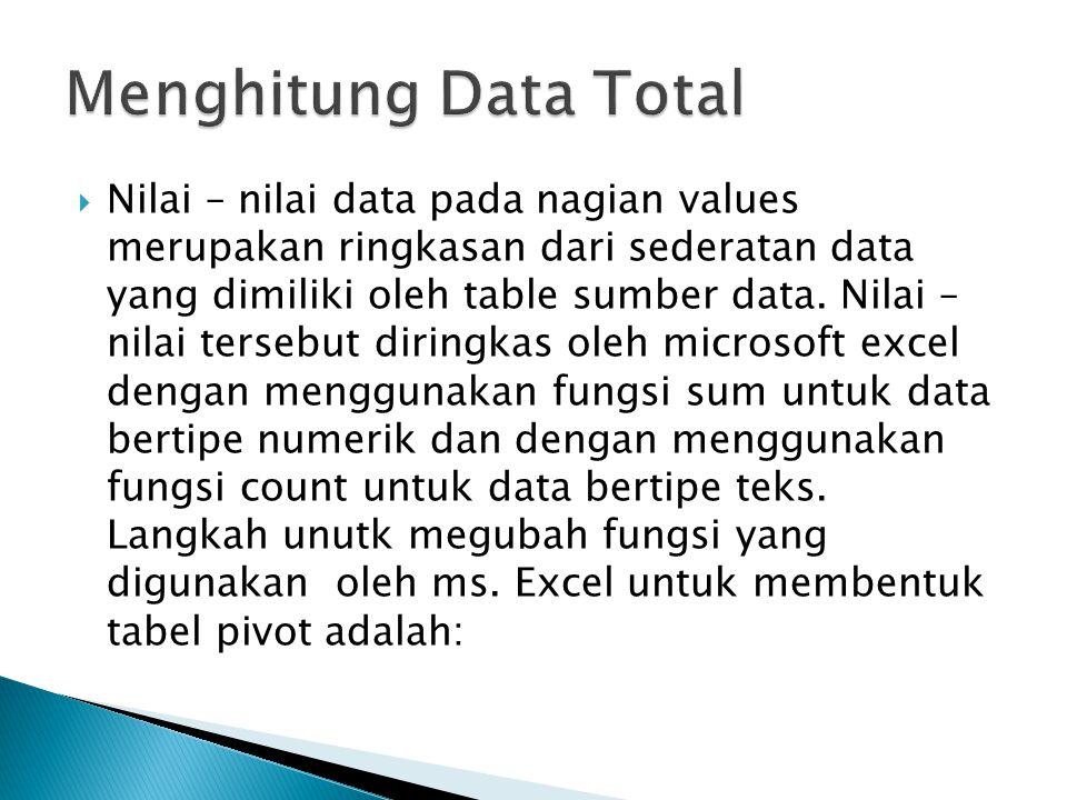  Nilai – nilai data pada nagian values merupakan ringkasan dari sederatan data yang dimiliki oleh table sumber data.